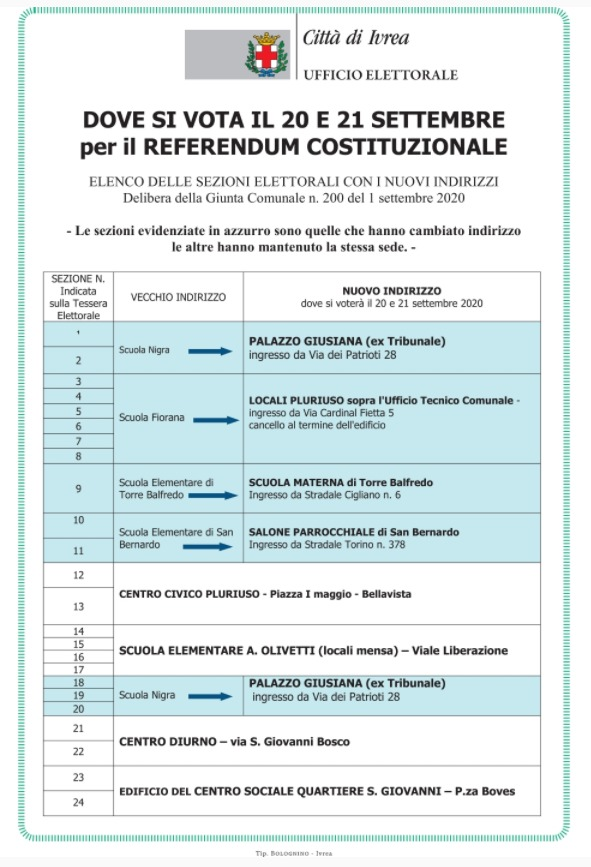 NO REFERENDUM
